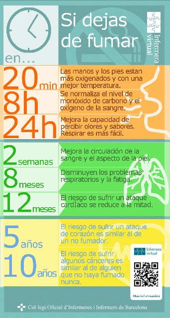 Beneficios stop smoking