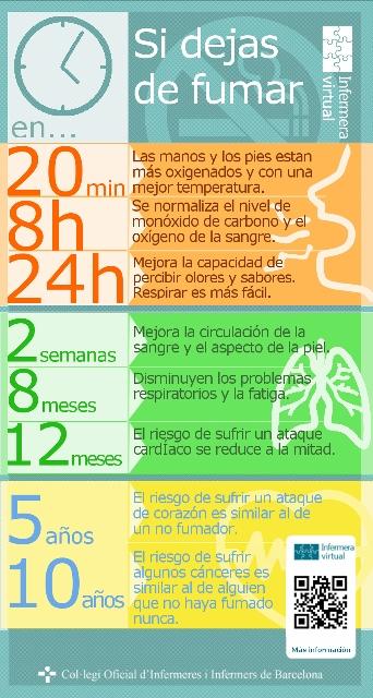 Beneficios stop smoking