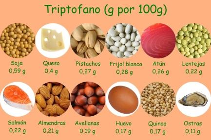 Alimentos-ricos-en-triptofano