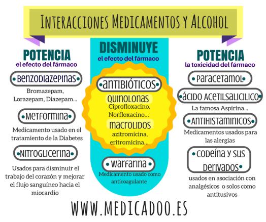 medicamentos-y-alcohol-1-1