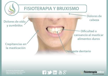 141-bruxismo-si_tienes_bruxismo_el_fisioterapeuta_te_ayuda_0