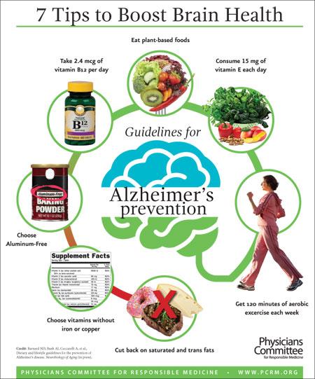 alzheimers-graphic
